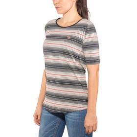 Maloja CorneliaM. T-Shirt Women mountain lake
